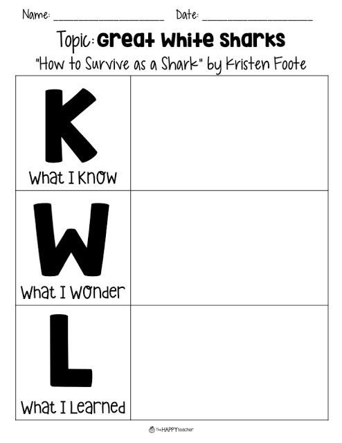 KWL Chart is an easy graphic organizer to gather information when - kwl chart
