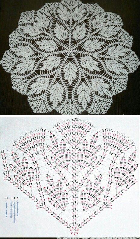 Pin von Rossana Premoli auf uncinetto | Pinterest | Deckchen ...
