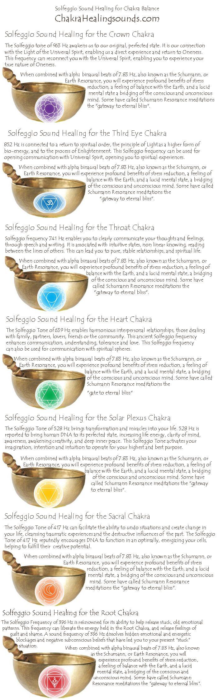 Tibetan Singing Bowl Solfeggio Frequencies For Chakra Balancing And Meditation Visit Our Website To Download Chakra Healin Chakra Chakra Healing Reiki Symbols