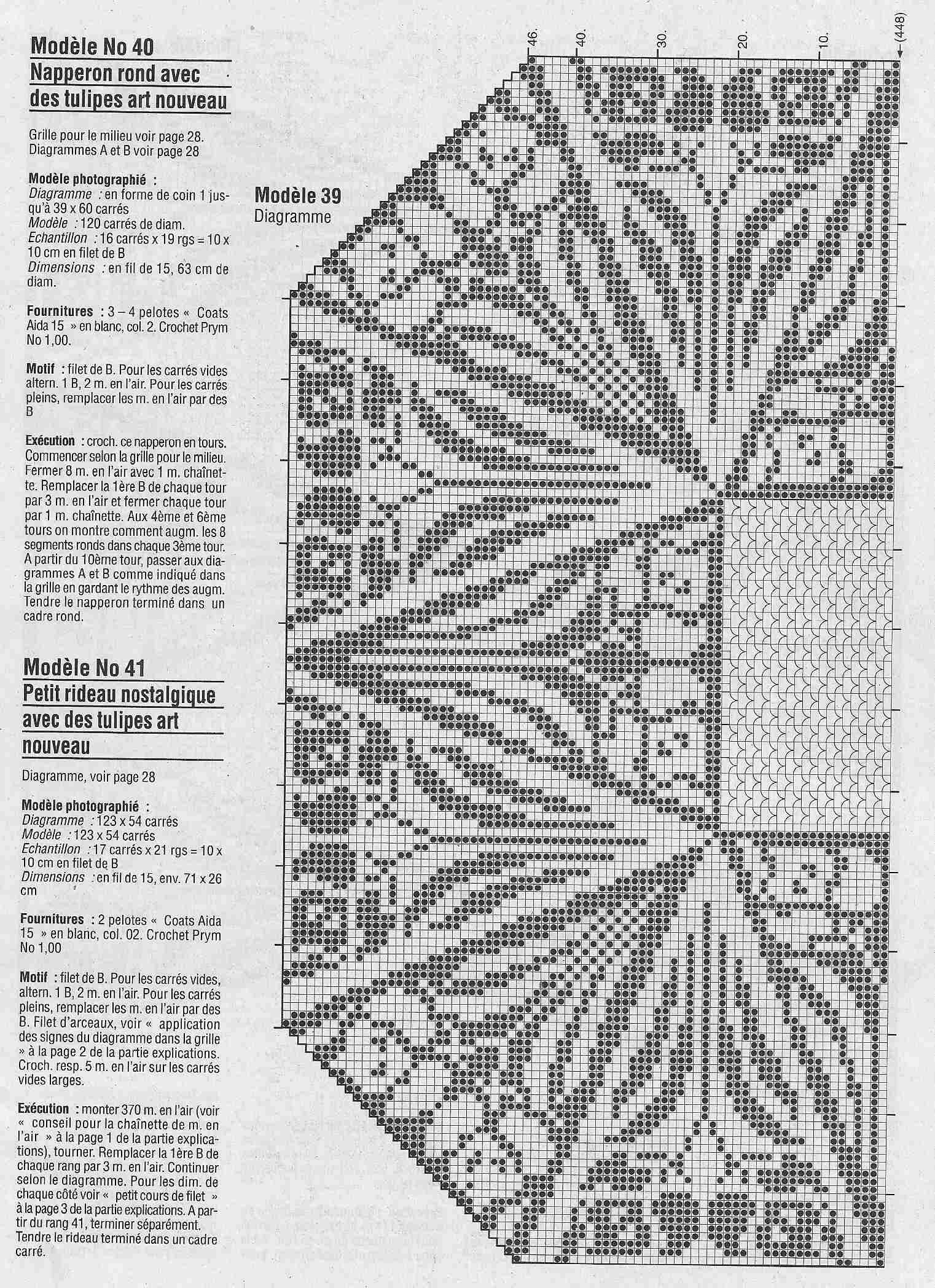 imgbox - fast, simple image host | Vintage crochet tablecloth ...