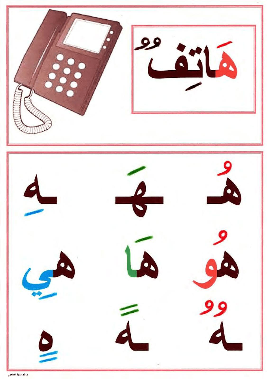 معلقات تزيين القسم صور الحروف الابجدية العربية للطور الاول ابتدائي Arabic Alphabet For Kids Arabic Alphabet Letters Alphabet For Kids