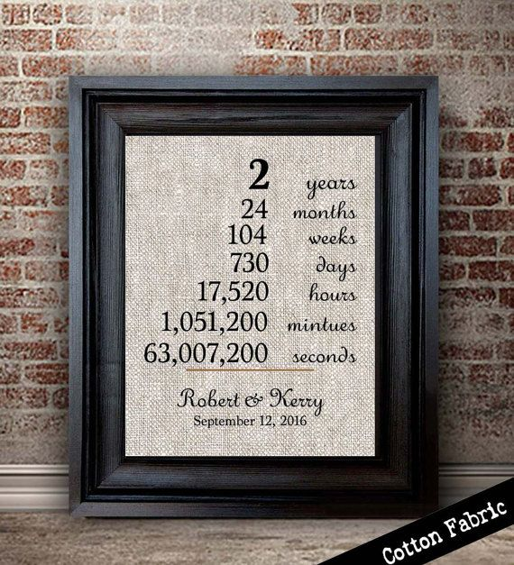 Cotton Anniversary Gift For Her Wedding Anniversary Print Etsy 12 Year Anniversary Gifts Anniversary Gifts For Wife 12th Anniversary Gifts