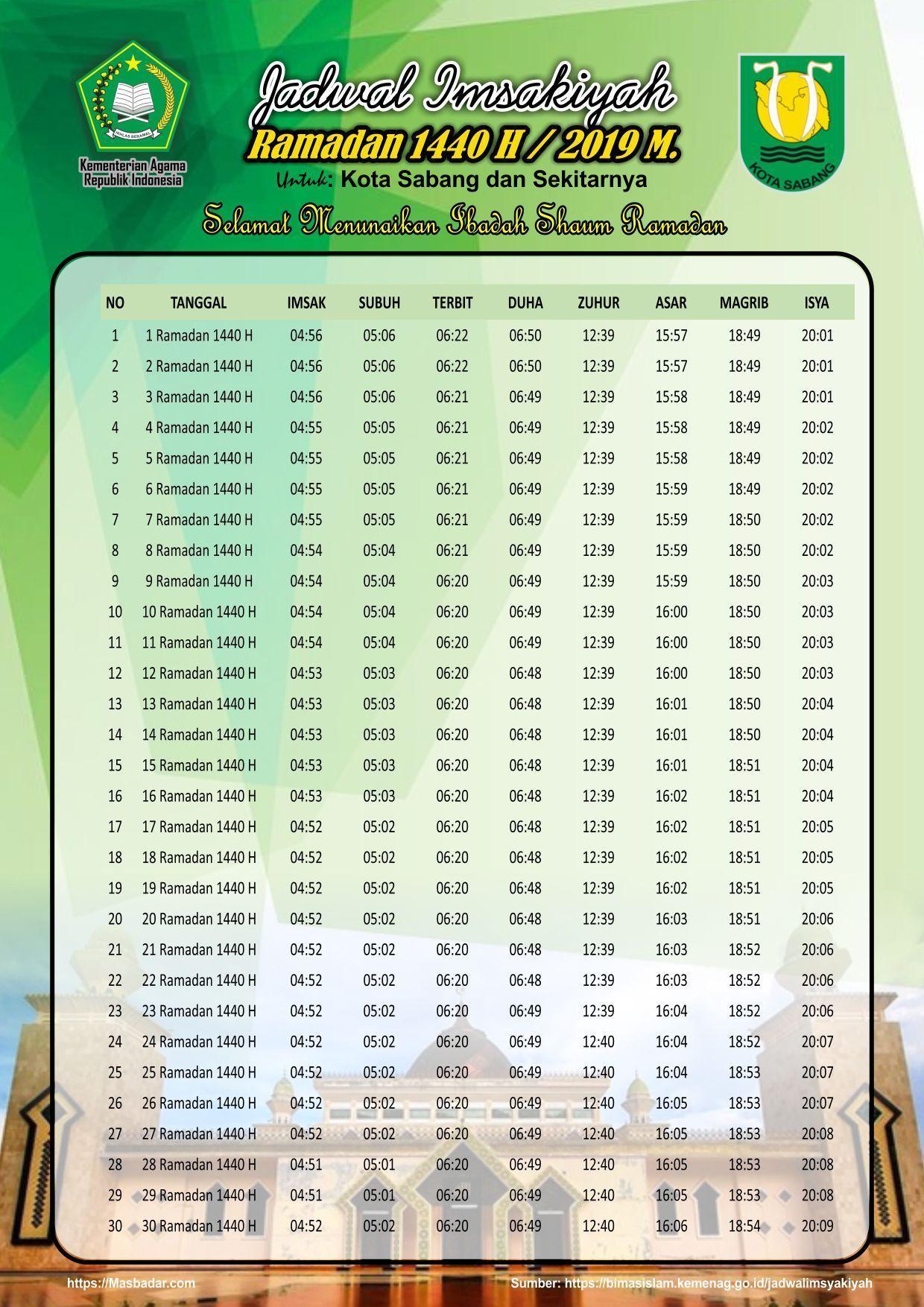 Jadwal Imsakiyah 1440 Ramadhan 2019 Aceh Kota Sabang Masbadar Com Ramadan Kota Desain Pamflet
