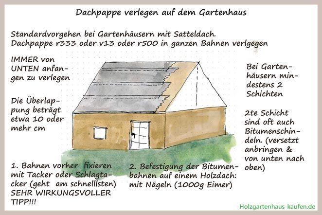 Dachpappe kaufen und verlegen Ratgeber mit vielen Skizzen
