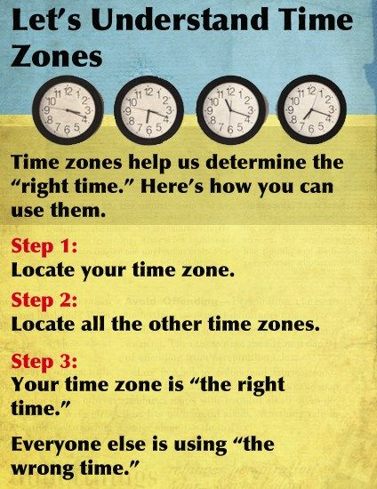 Image result for time zones funny