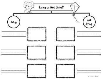 Teacher Anchor Charts living and nonliving second grade