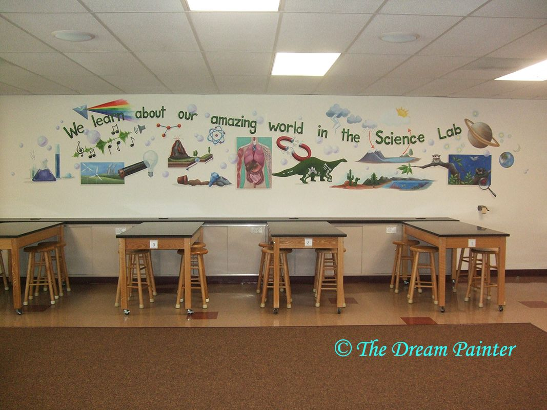 Great mural for mint canyon elementary school science for Elementary school mural ideas