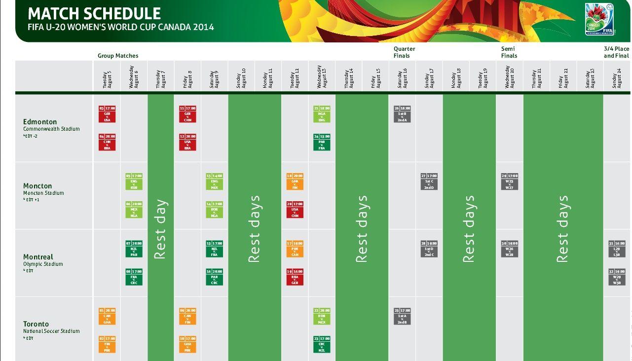 FIFA U20WWC 2014 Match Schedule Fifa, World cup 2014