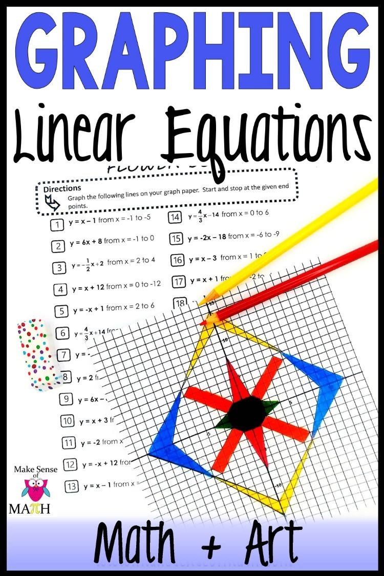 hight resolution of Graphing Linear Equations Activity   Maths activities middle school