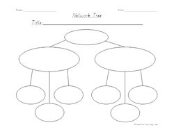 Story Elements Graphic Organizer - Network Tree
