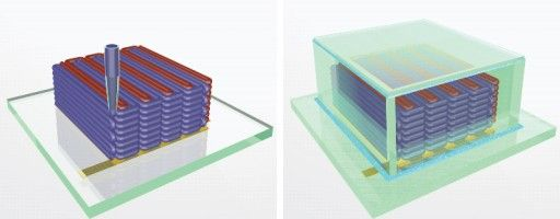 3D-printing miniaturized medical implants, compact electronics, tiny robots, and more #miniaturemedical