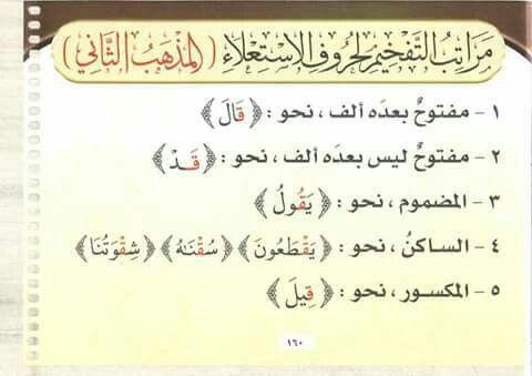 مراتب التفخيم مذهب ابن الجزري وهذا الذي درسناه Tajweed Quran Arabic Calligraphy Quran
