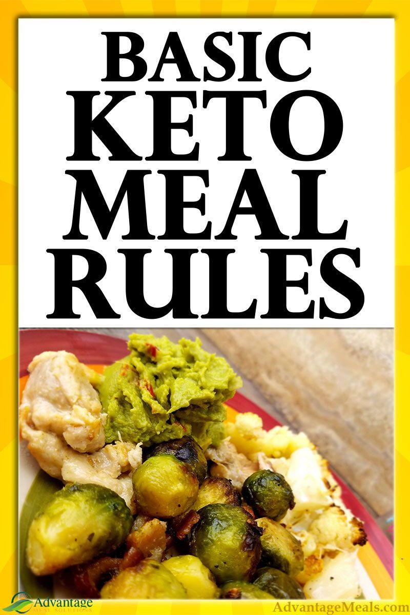 Basic Keto Meal Template #ketodietforbeginners