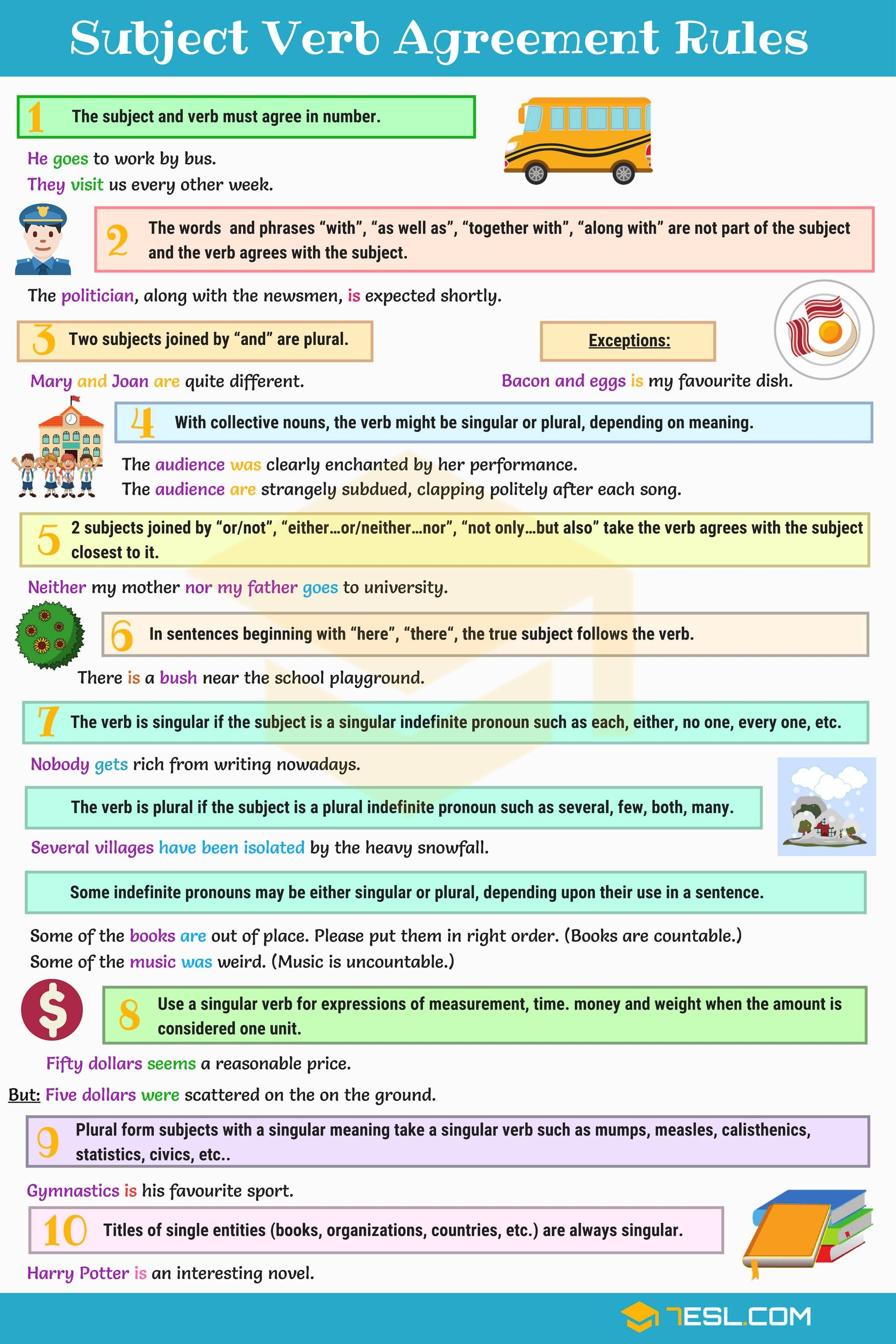 Subject Verb Agreement Rules And Examples