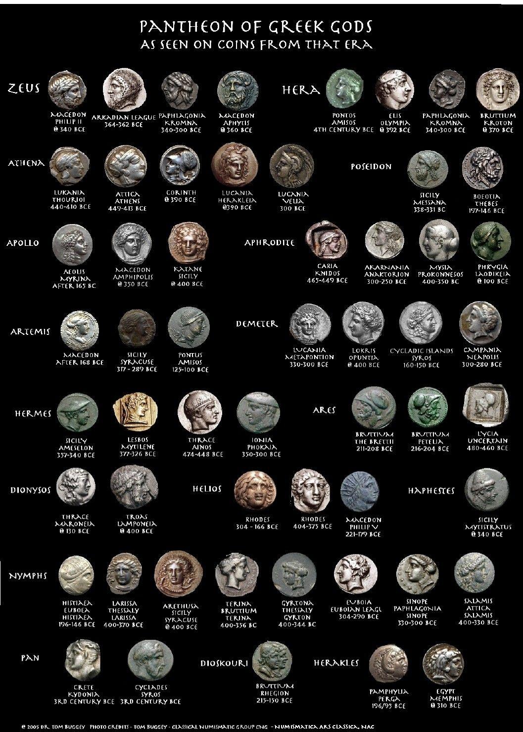 JEWELRY VON THE Ancient Welt Archäologie Egypt Greek Roman