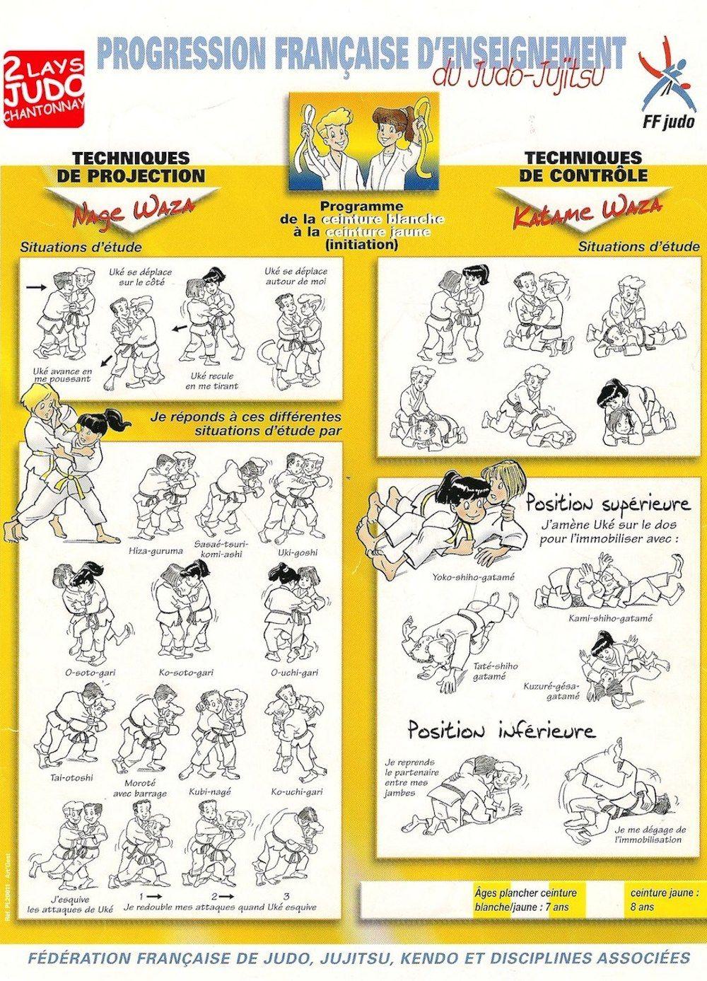 Pin by Beau Cordier on Martial Arts   Judo, Ceinture jaune, Arts ... 725439808db