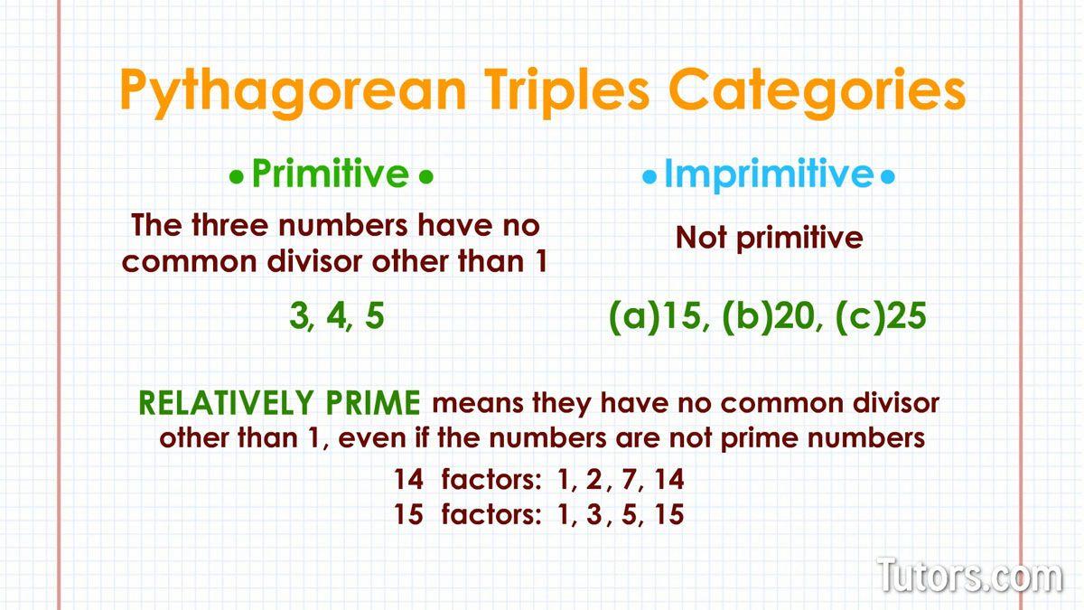 Pythagorean Triples Relatively Prime Primitive Pythagorean