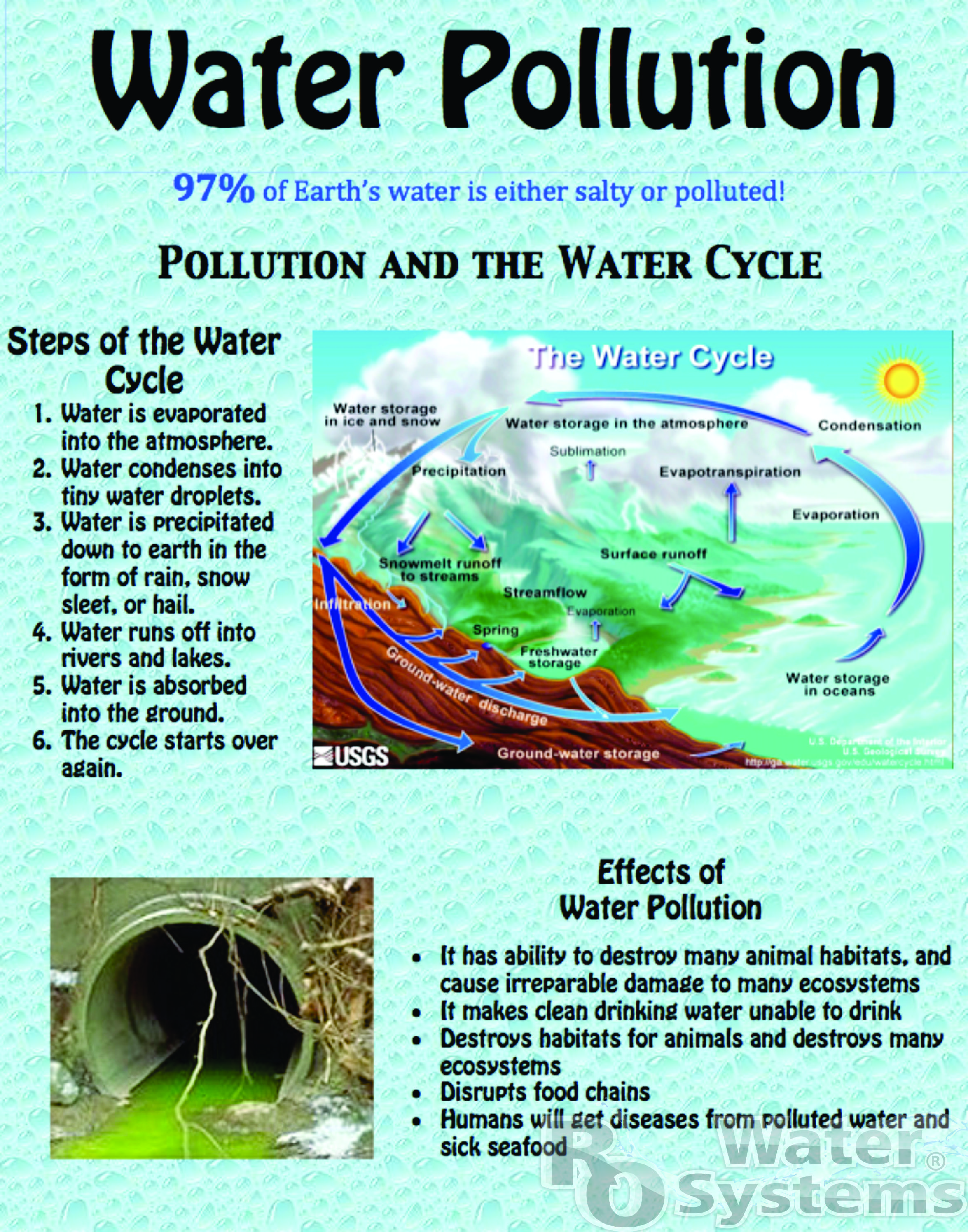 drinking water pollution and the earths rising Less than 1% of all the water on earth is fresh water that we can actually use we use this small amount of water for drinking, transportation, heating and cooling, industry, and many other purposes we use this small amount of water for drinking, transportation, heating and cooling, industry, and many other purposes.