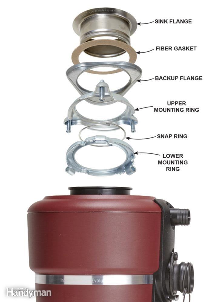 leaking garbage disposal