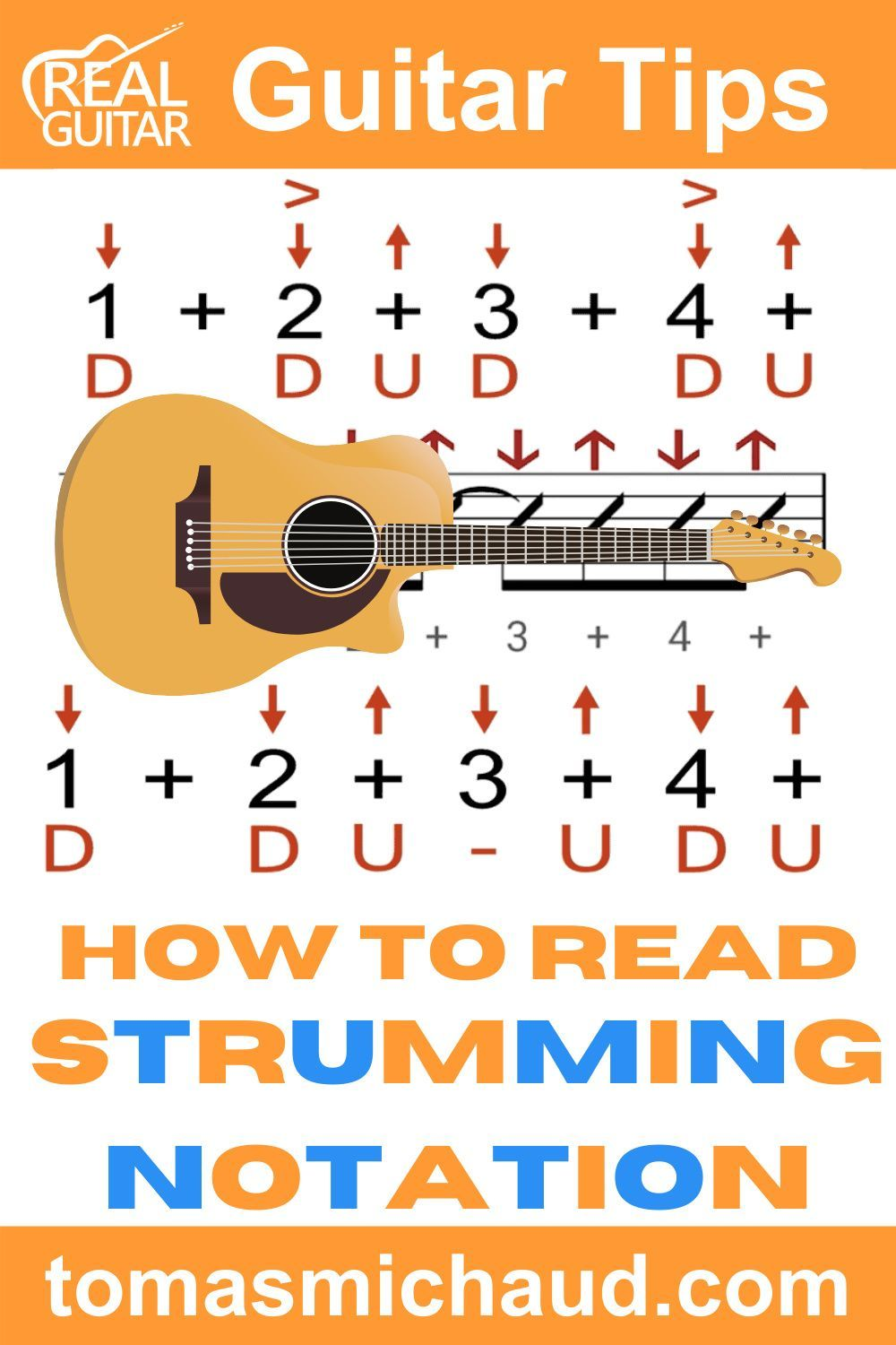 How To Read Strumming Notation Guitar Lessons For Beginners Notations Guitar Lessons Reading music notation for guitar