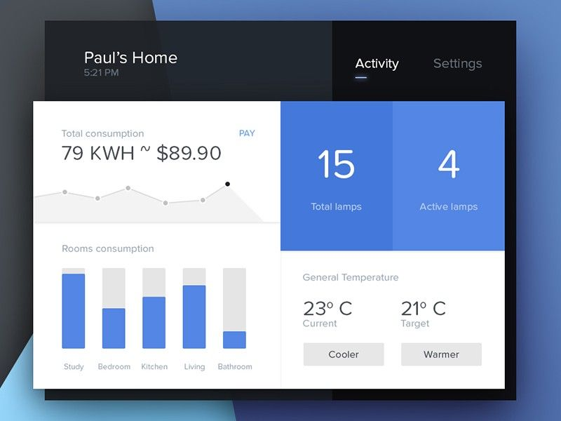 30 Inspiring examples of smart home app VisualInteractive