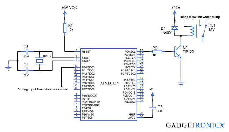 Automatic plant watering system using avr microcontroller avr automatic plant watering system using avr microcontroller ccuart Gallery