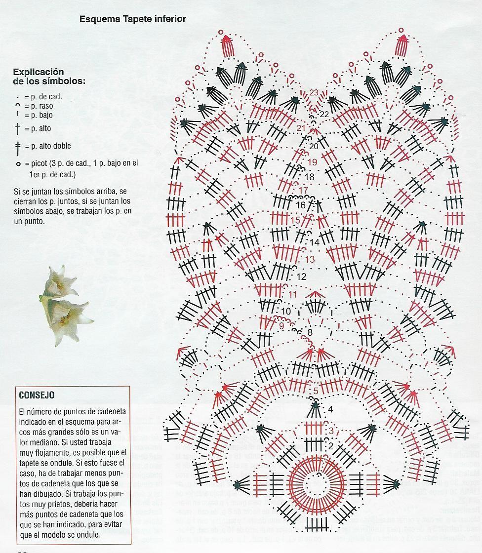 imgbox - fast, simple image host | Crochet | Pinterest | Blanco ...