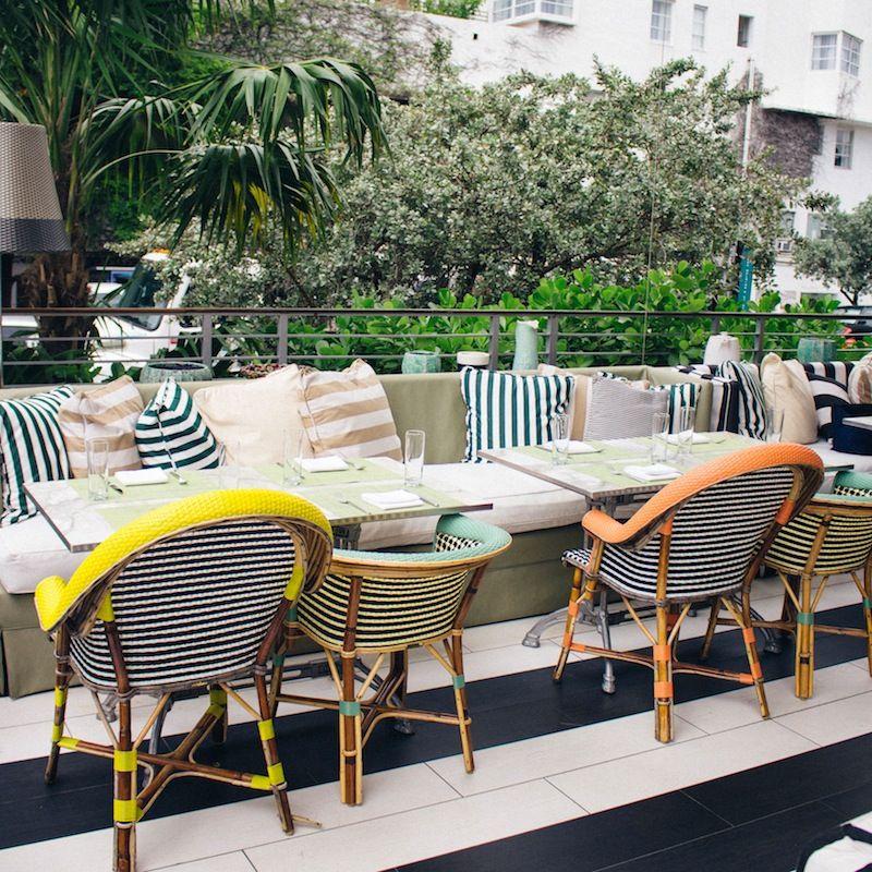Urban Outfitters - Uo Road Trip Miami Fl Recap