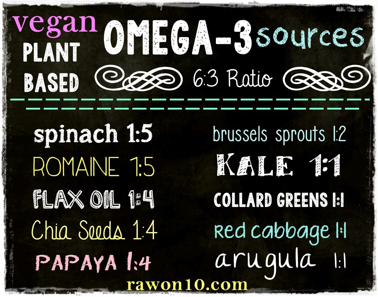 Vegan & Plant Based Omega-3 Sources Raw on $10 a Day (or Less!): Super Nutrient Spotlight: Omega-3 Fatty Acids & Omega-3 Power Smoothie Recipe