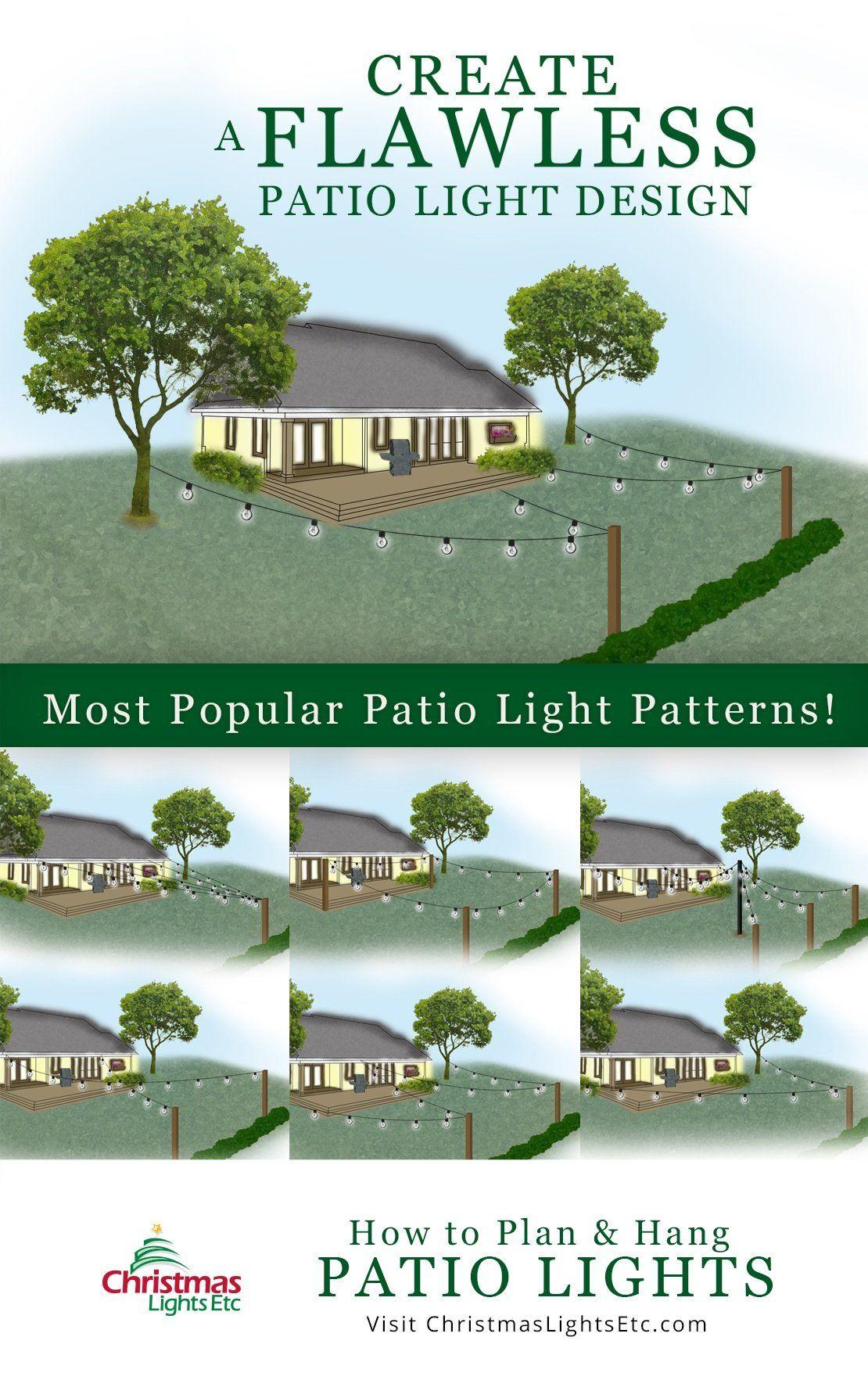 How To Plan And Hang Patio Lights With Images Backyard Backyard Lighting Outdoor Wedding Lighting