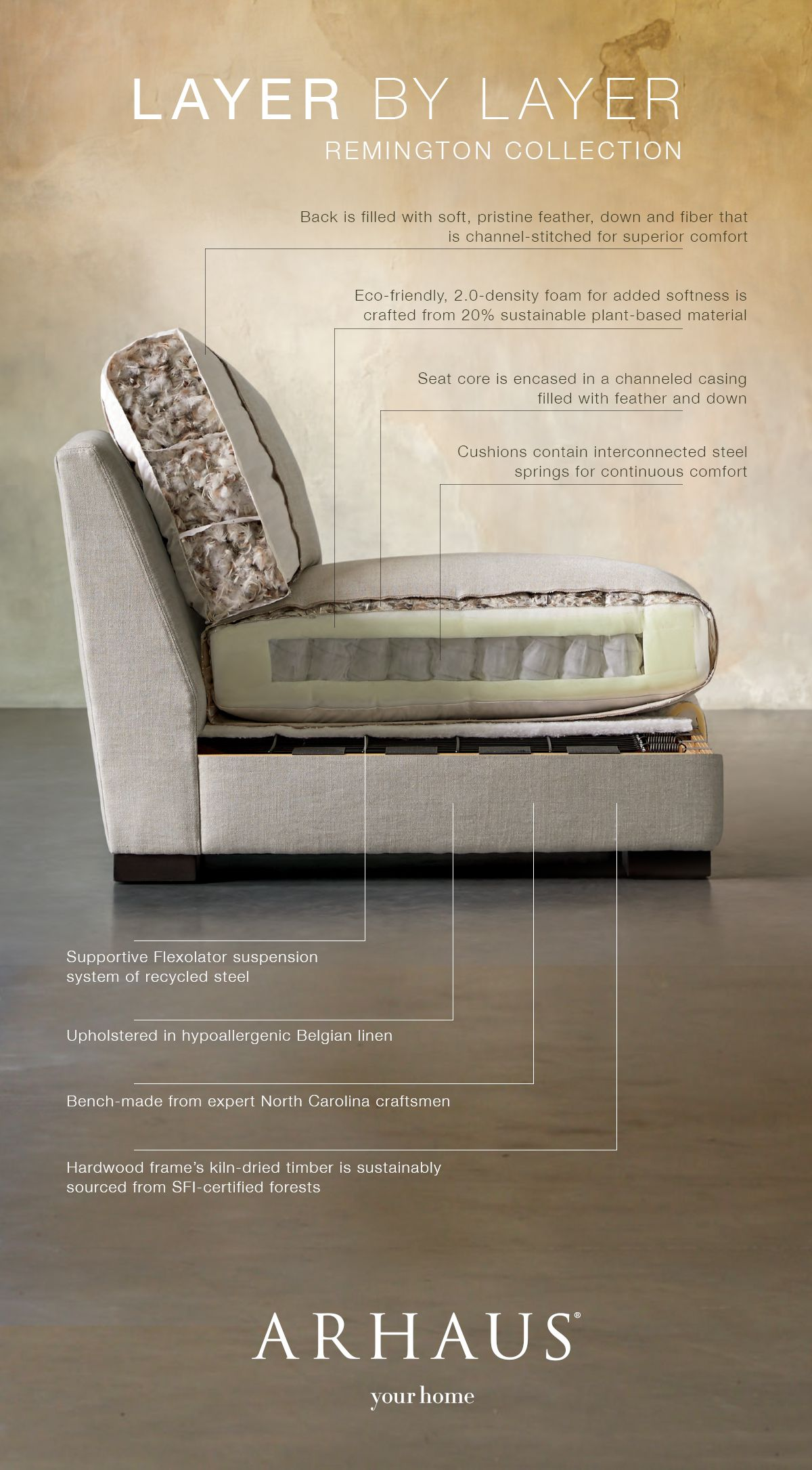 Explore The Inner Workings Of One Of Arhaus Best Sofas And