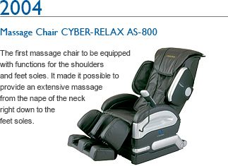 Superieur 2004 Massage Chair CYBER RELAX AS 800 The First Massage Chair To Be  Equippedu2026