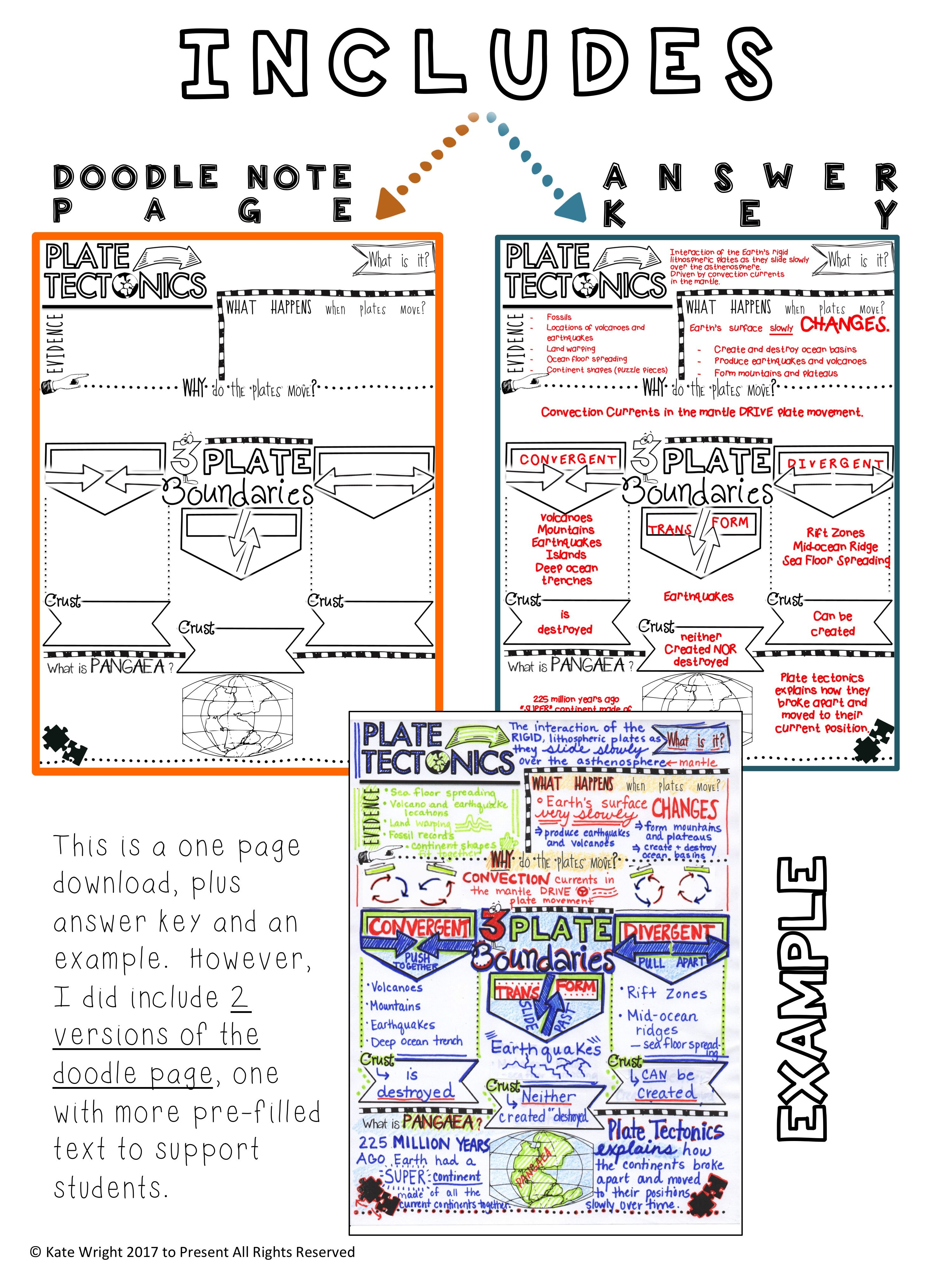 Plate Tectonics Doodle Notes By Kate S Classroom Cafe Teachers Pay Teachers Plate Tectonics Plate Boundaries Doodle Notes