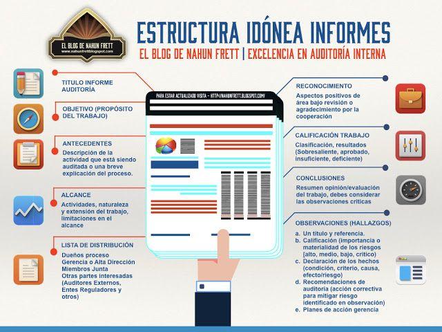 Nahun Frett Estructura Idónea Informes Auditoría Interna