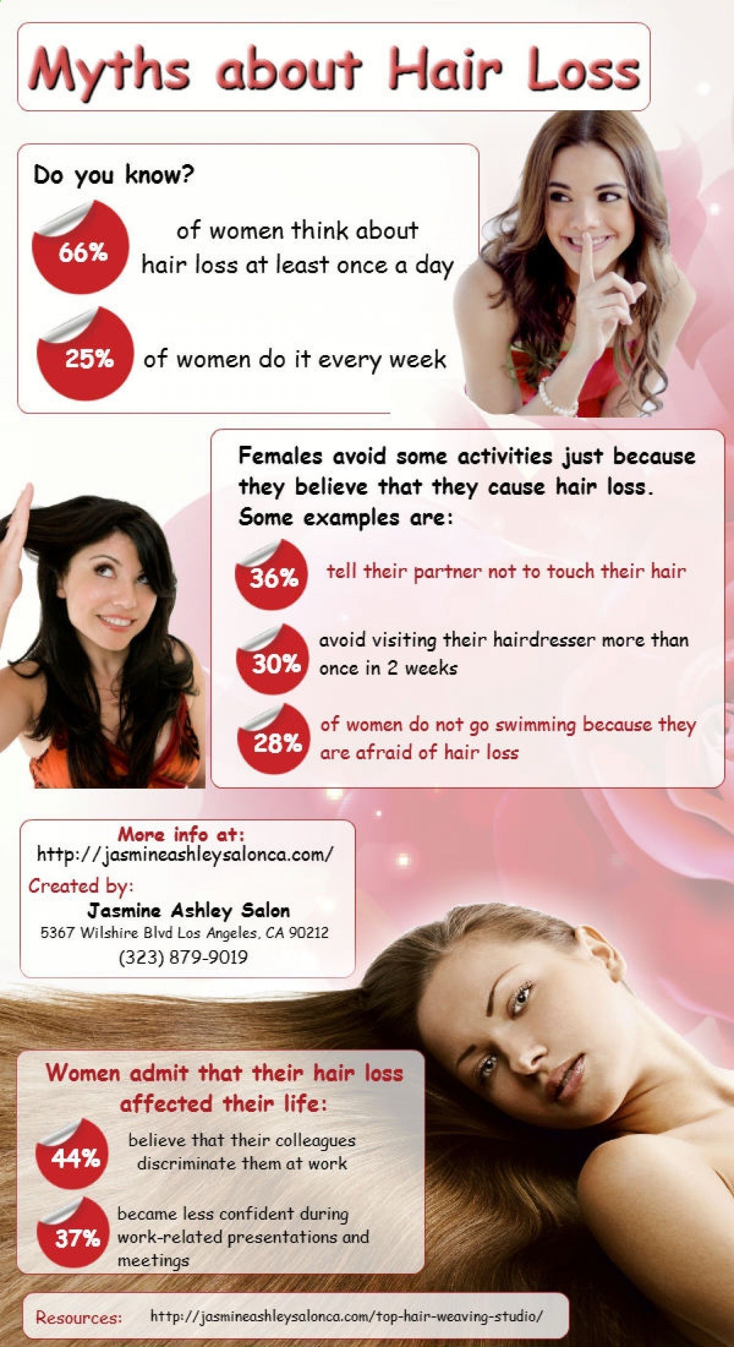 Myths about hair loss infographic  Provillus hair loss treatment