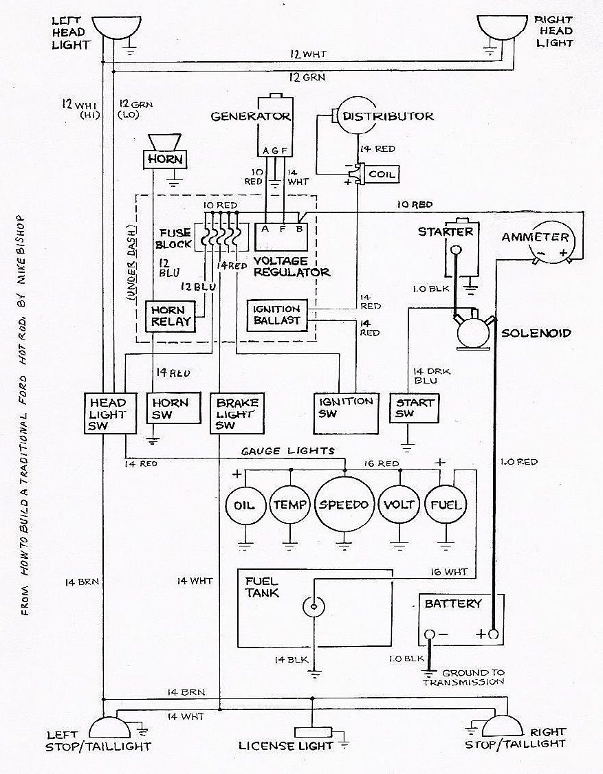 21 Automatic Basic Wiring Diagram For You With Images Ford Hot