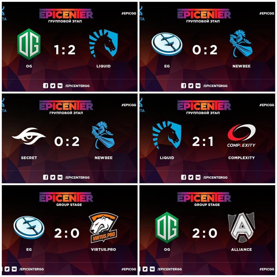 group stage day 1 results newbee still undefeated with 29 0