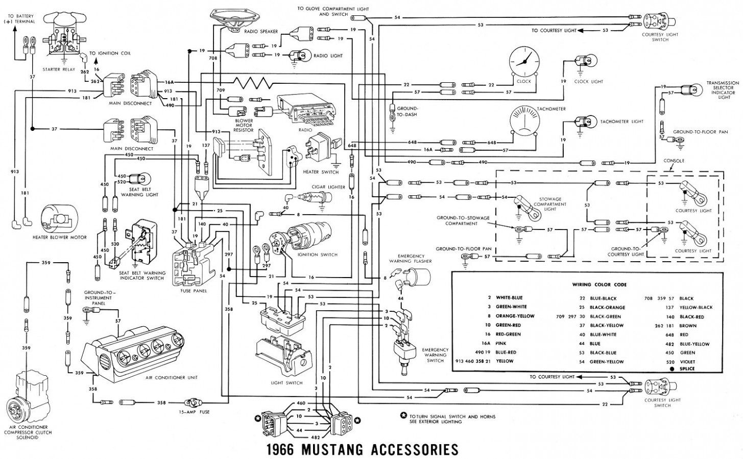 8 Mustang Engine Bay Wiring Diagram In 2020 Diagram Mustang Mustang Engine