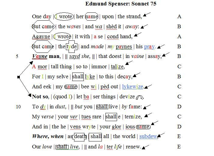 How To Annotate A Poem And Why Teaching Poetry Poems Poetry Unit
