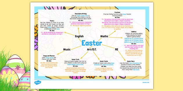 KS1 Easter Topic Web Easter, Topic resources, Easter