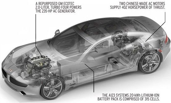 Model S Technology Tesla Used Engines First Drive Car And Driver