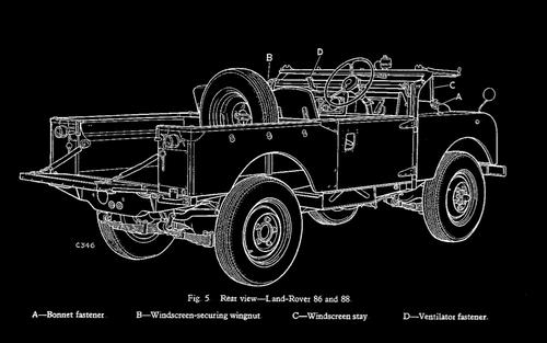 land rover series i - diagram | Land rover models, Land rover defender, Land  rover seriesPinterest