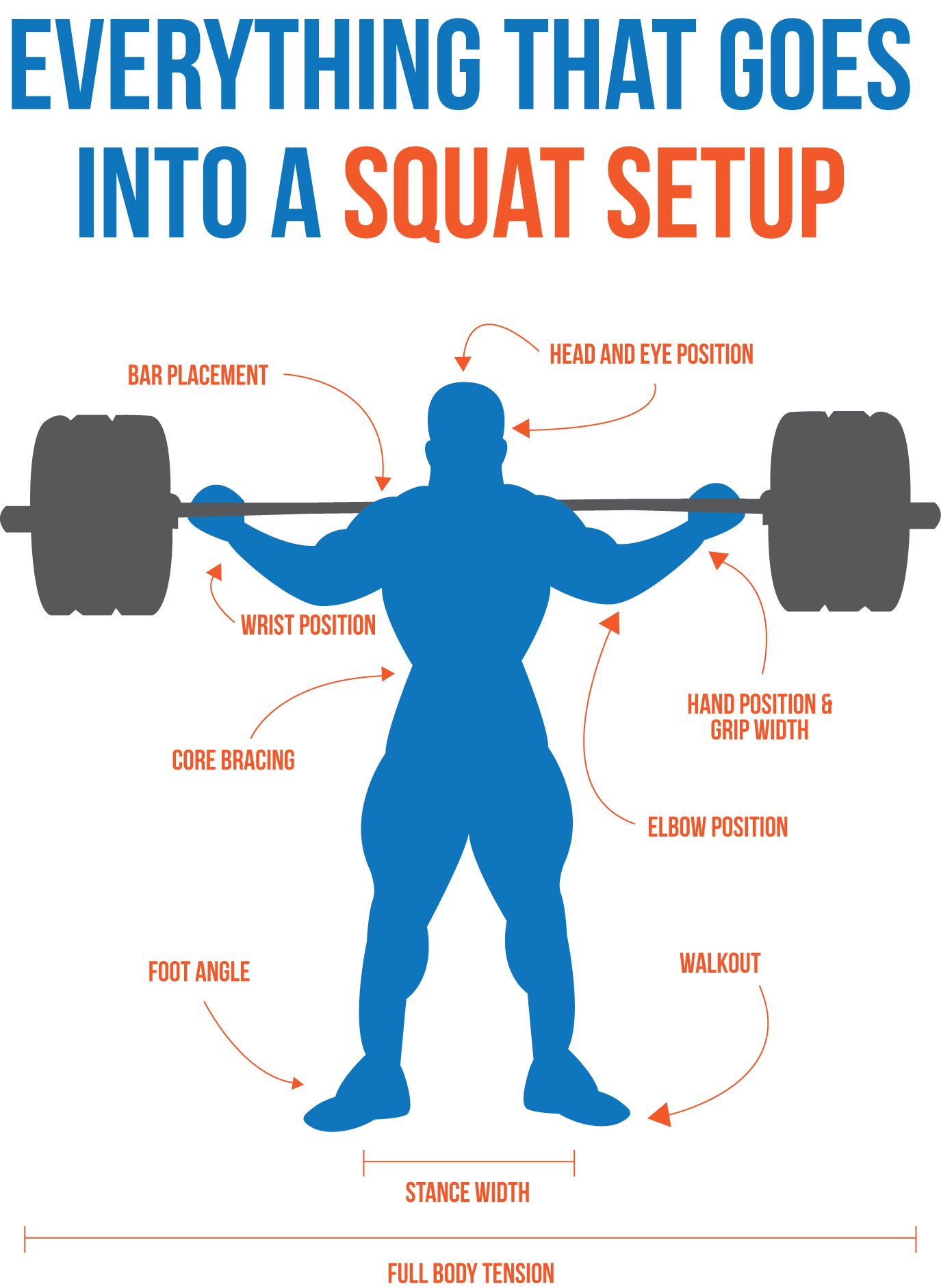 How To Squat The Definitive Guide Stronger By Science Squats Workout Guide Love Fitness