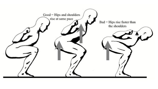 When It Comes To Squats Easier Doesn T Work Squats Fitness Motivation Inspiration Fit Girl Motivation