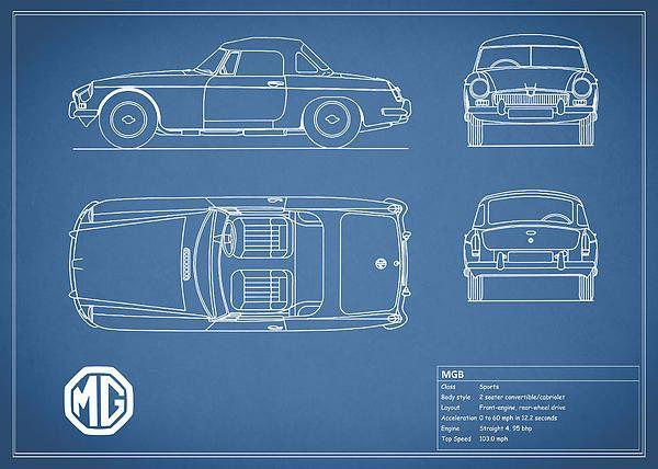 Mgb blueprint art print by mark rogan malvernweather Gallery