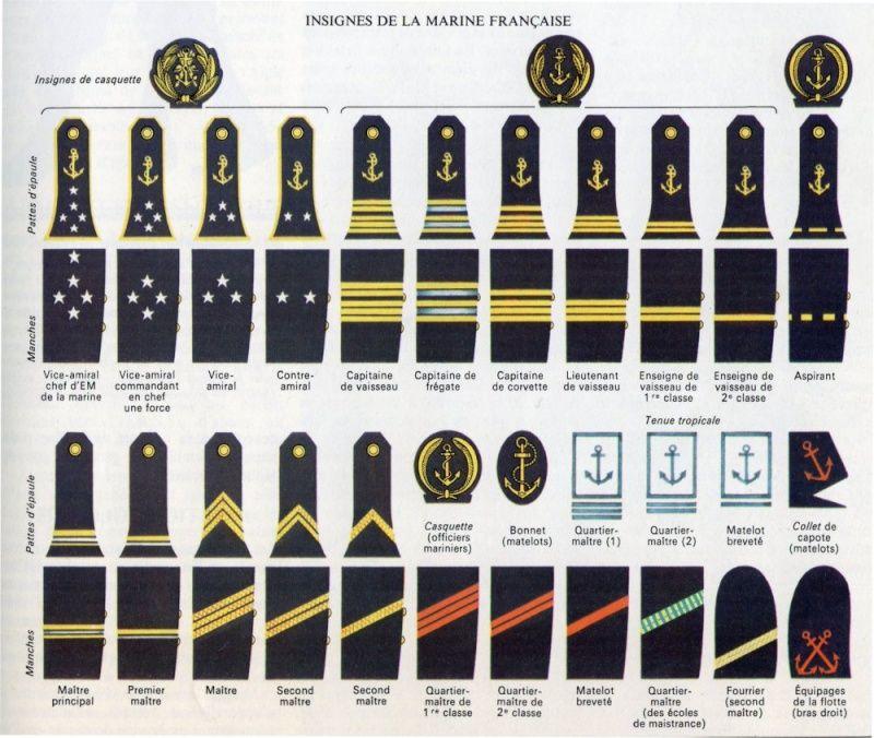 british wwii uniforms - Recherche Google | Grades | Pinterest