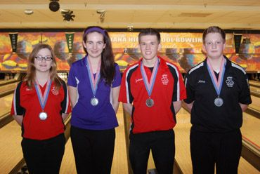 Indiana High School Bowling Sectional Results High School Bowling School