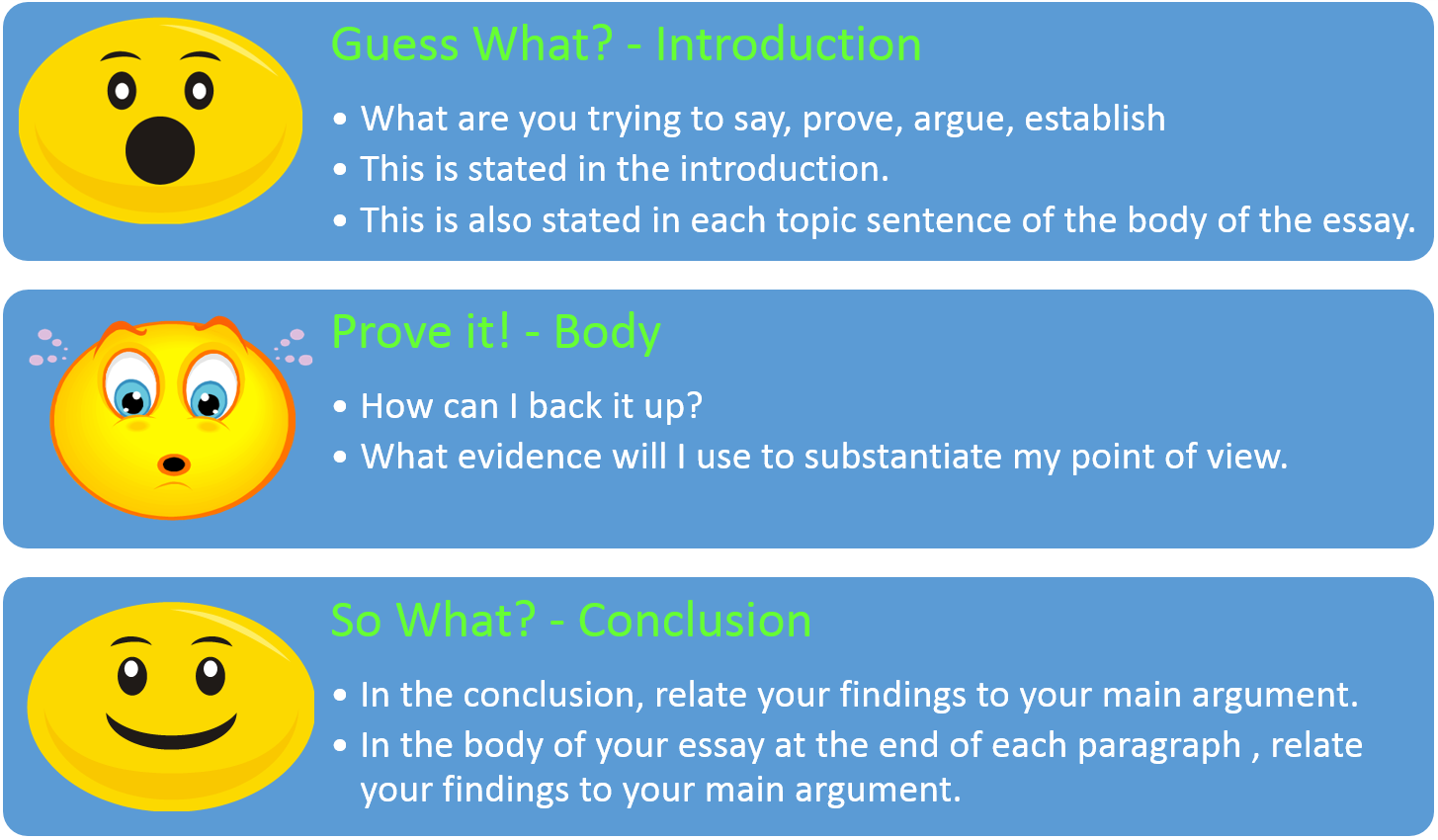 bildresultat fr descriptive essay introduction body conclusion