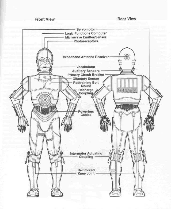 3po series protocol droid diagram