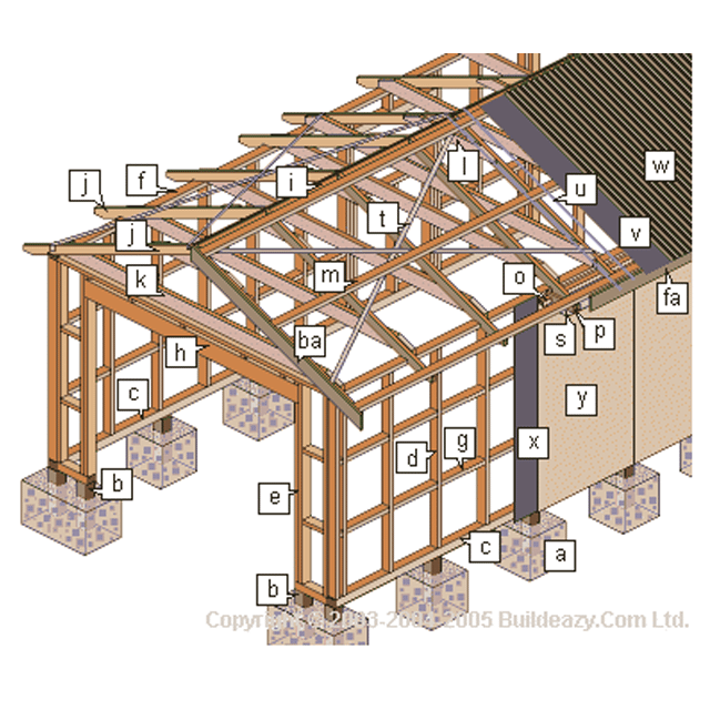 9 Free Diy Garage Plans Diy Garage Plans Building A Garage Garage Plans